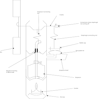 easy to build stirling engine fan plans scrap to power